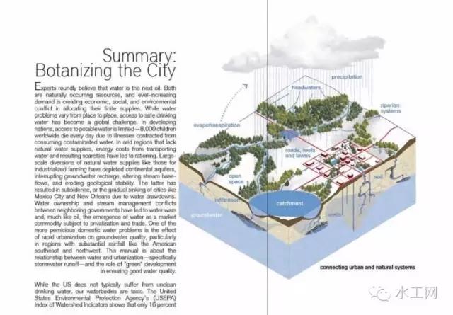 美国海绵城市(lid)设计手册